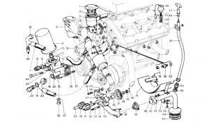 246 Dino GT - Table 13 - Engine Lubrication