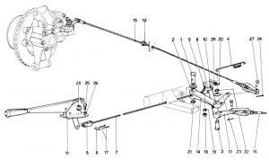 246 Dino GT - Table 28 - Handbrake Control